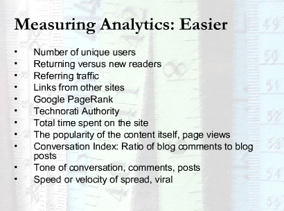 measuring_analytics