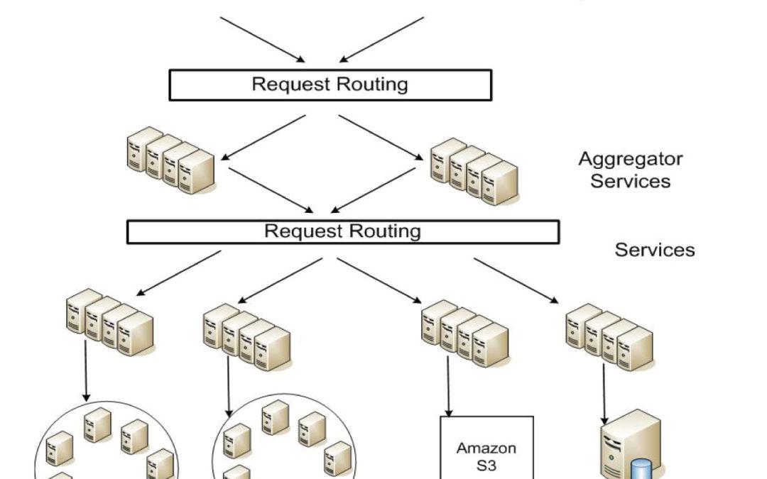 NoSQL Databases:  Businesses' Solution To Handling Big Data Online